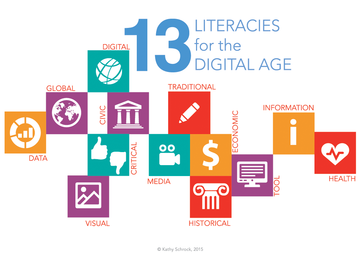 Information Literacy infographic